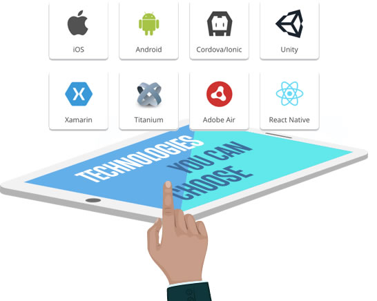 Mobile Applications Technologies with Android/iOS Native and Hybrid